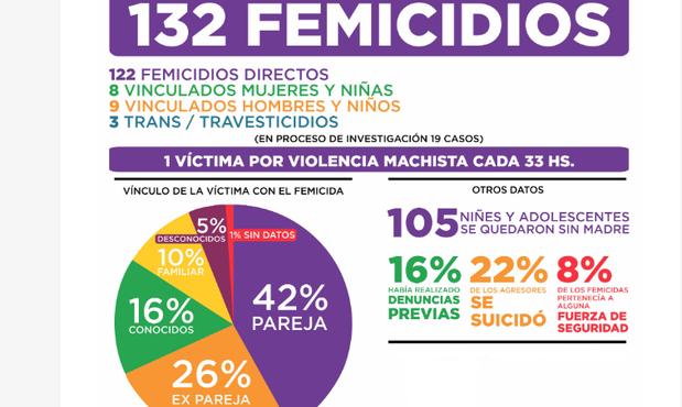 20190704183033_.femicidios